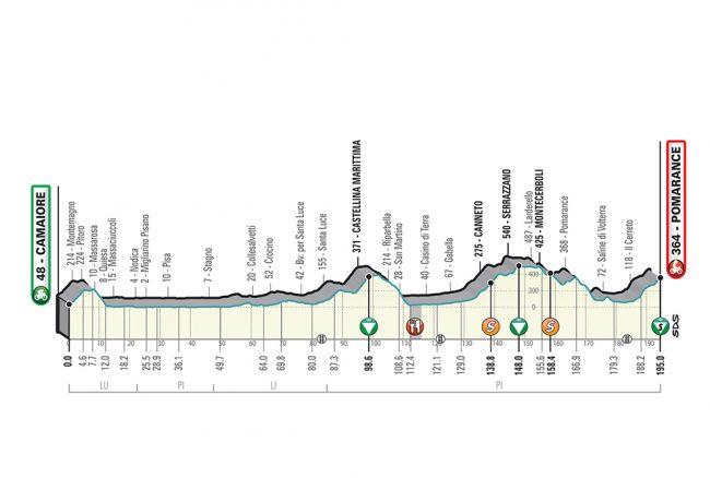 La seconda tappa della Tirreno-Adriatico .