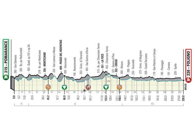 La Terza tappa della Tirreno-Adriatico .
