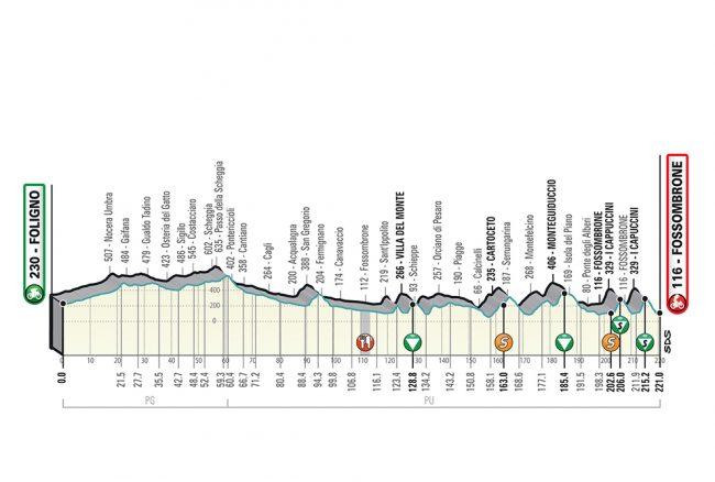 La quarta tappa della Tirreno-Adriatico .