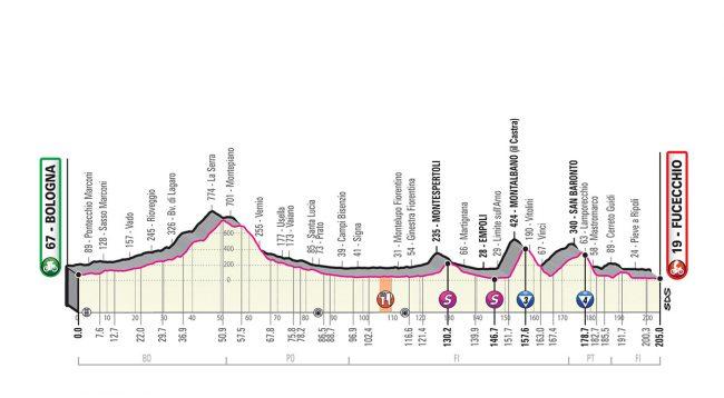 La seconda tappa del Giro d'italia .