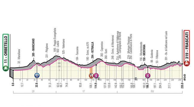 La quarta tappa del Giro d'italia .