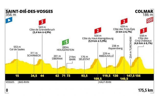 La quinta tappa del Tour de France.