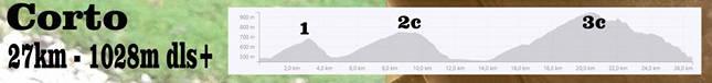 le vie del marrone - cicloturistica antrodoco